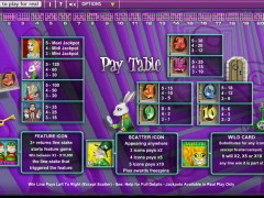 Alice in Wonderland slot77.com OpenBet 2/5
